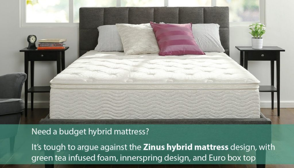 Some Manufacturers Like Zinus And Clic Brands Spend Less On Marketing Advertising Ping Their Savings To The Customers By Pricing Mattresses